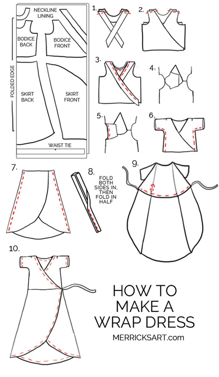 Midi Wrap Dress Sewing Tutorial | Pinterest | Costura, Patrones y ...