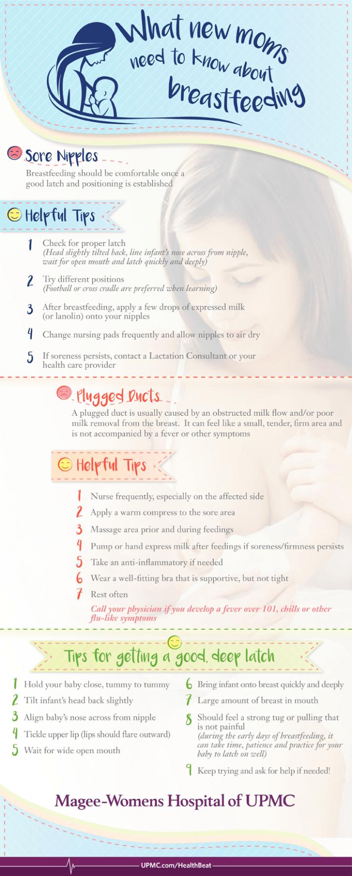 49 27 Helpful Charts For Breastfeeding Moms Loveliliya Baby