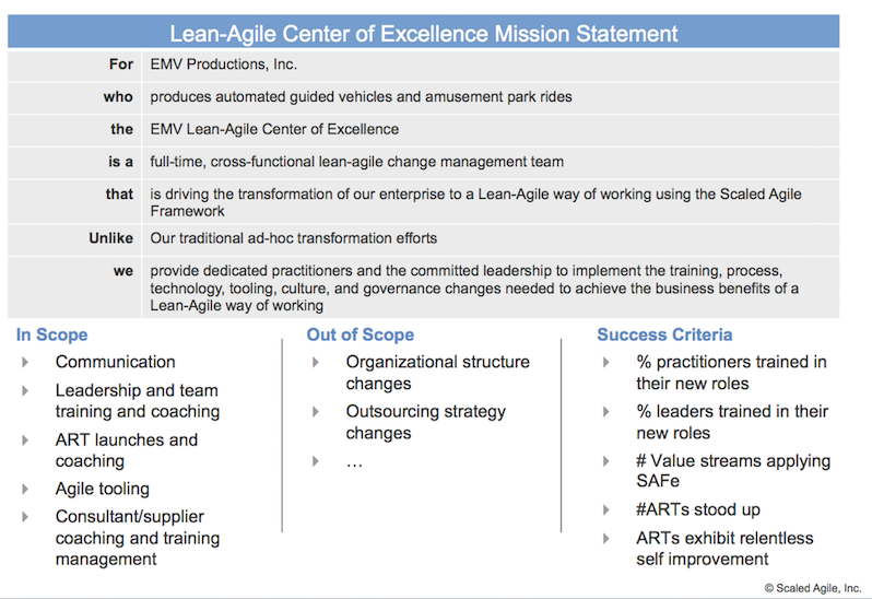 Implementation Create a LeanAgile Center of Excellence