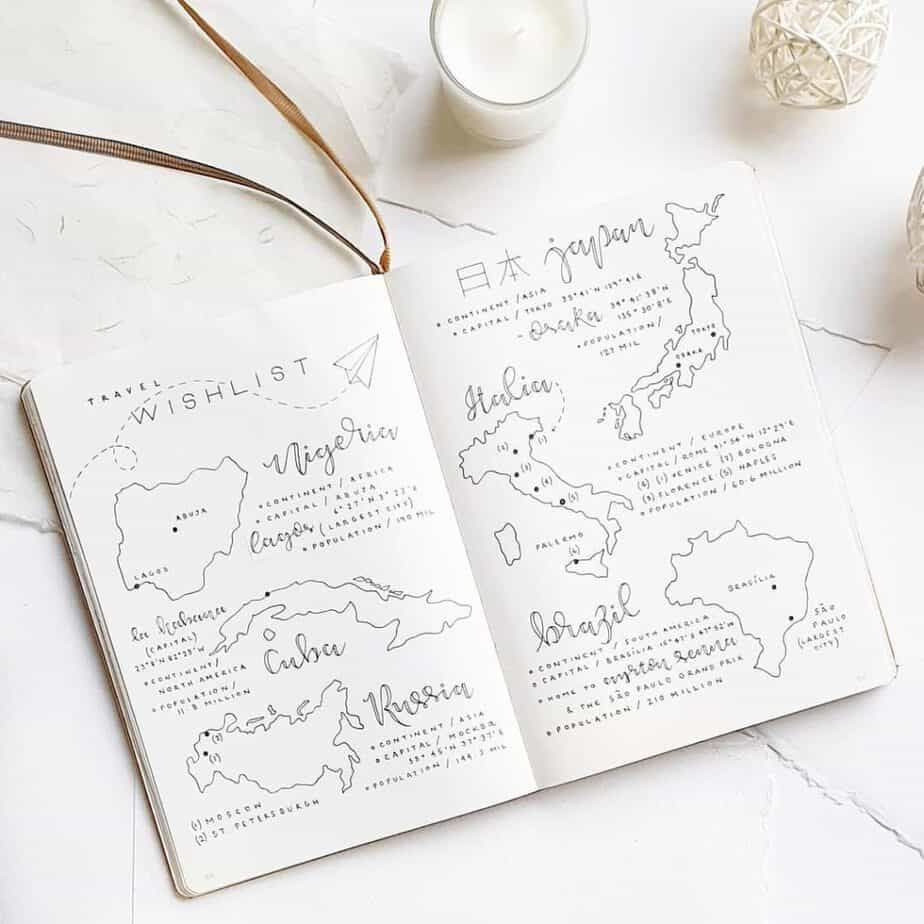 Creative Travel Bullet Journal Page Ideas To Plan A Perfect Vacation #vacationlooks