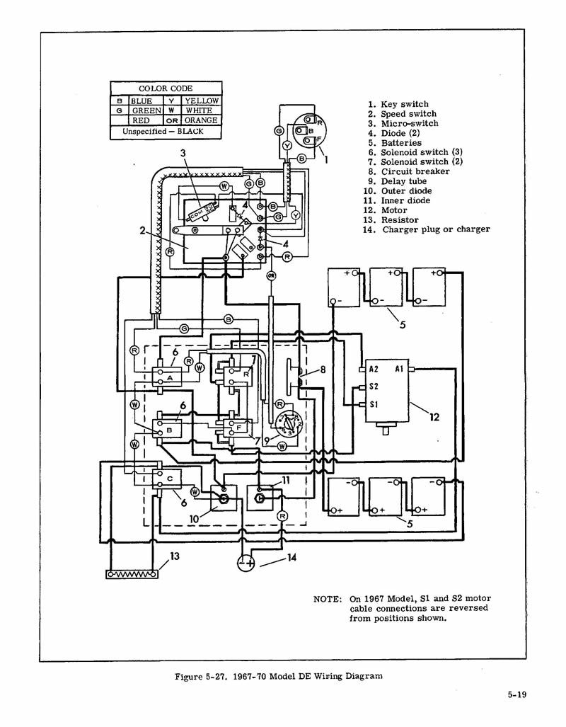 Westinghouse Golf Cart Wiring Diagram (With images