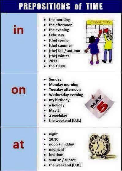 Preposiciones de tiempo | Ingles | English grammar ...