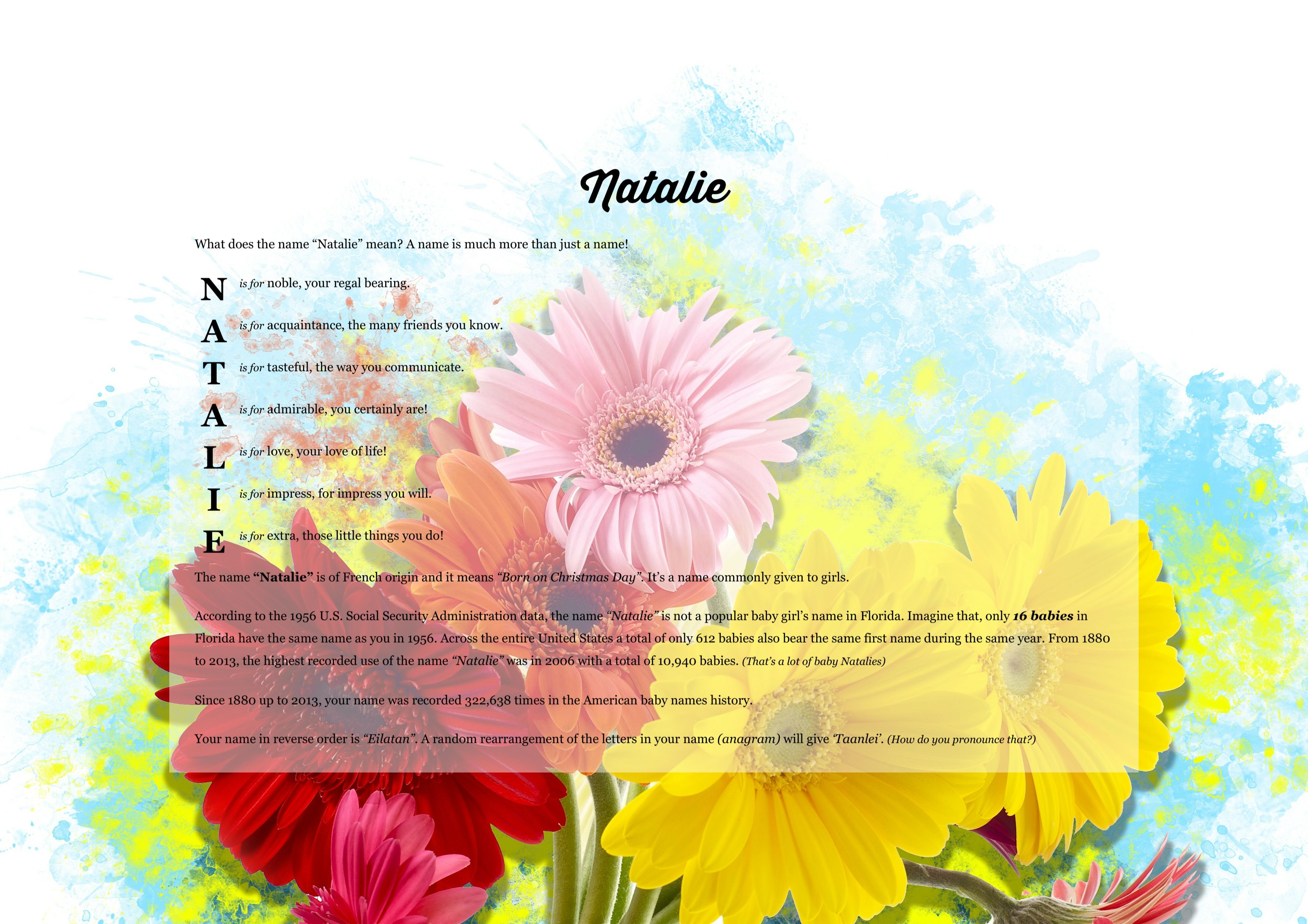 The #namemeaning of #Natalie using Sunflowers Art from the project pack Flowers. Unique #giftideas and #personalizedgifts for #babynames