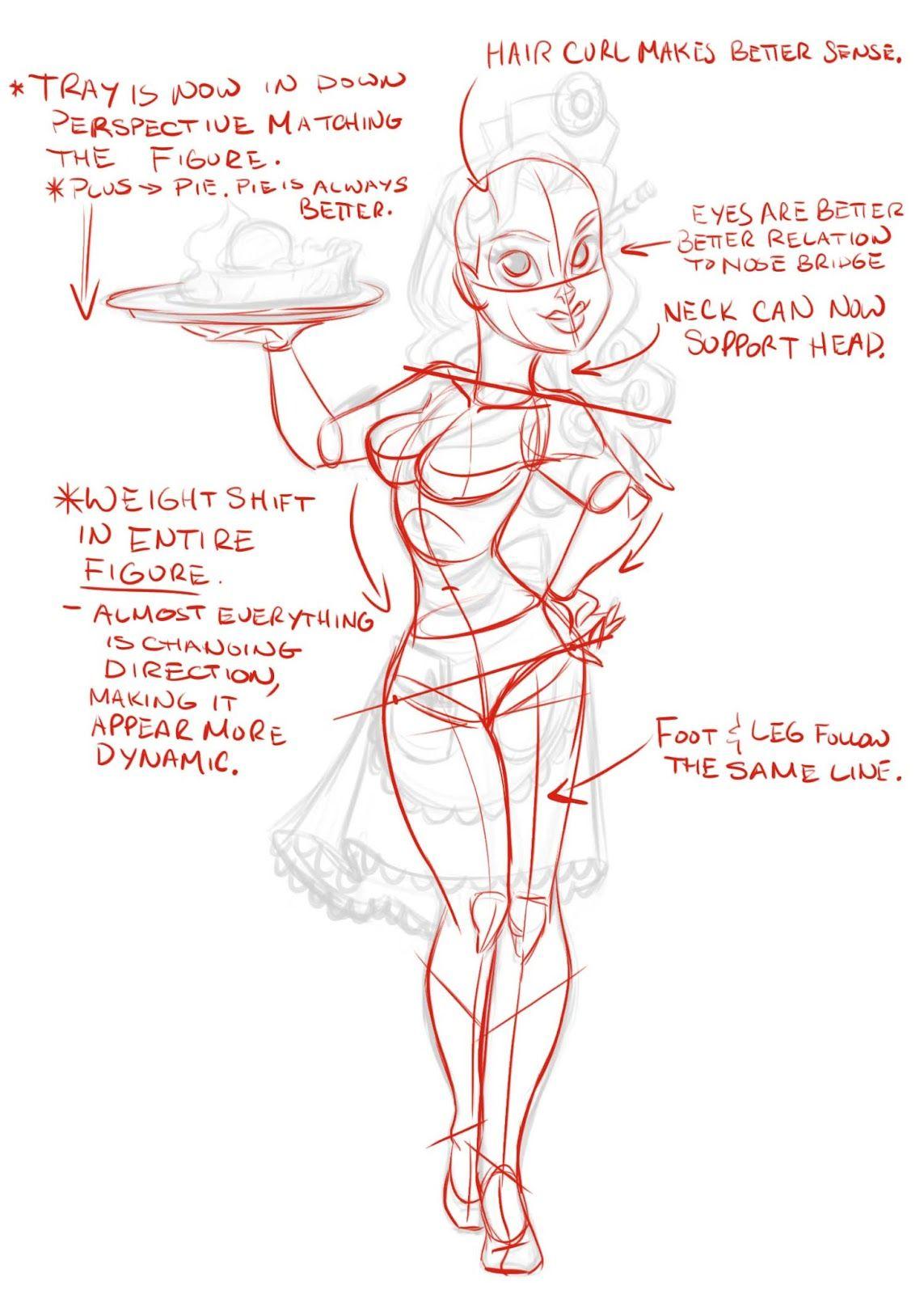 Character Design Tips And Tricks : Scotland s art anatomy pinterest