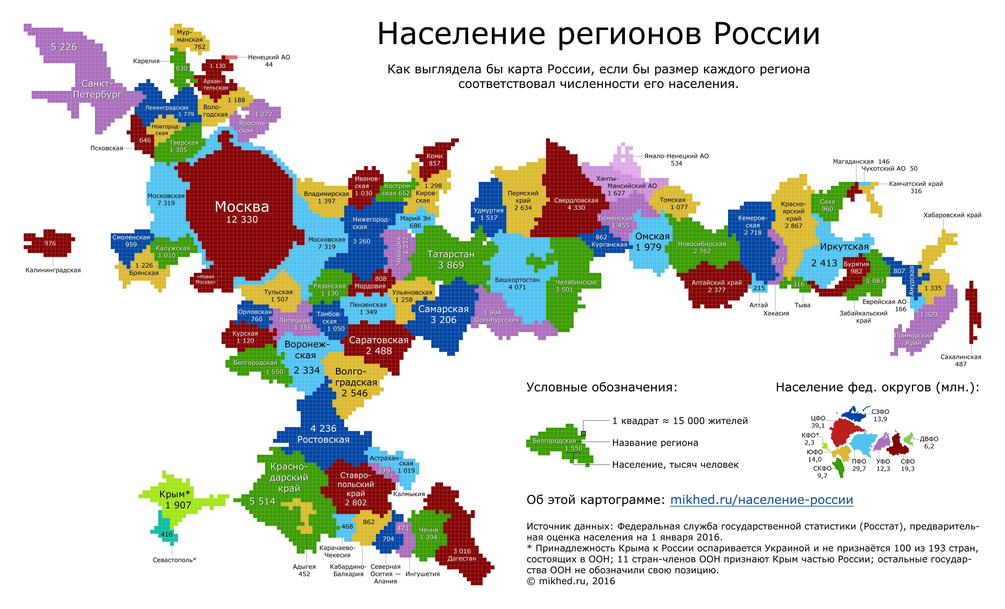 Population Adjusted Map Of Russian Regions And Crimea