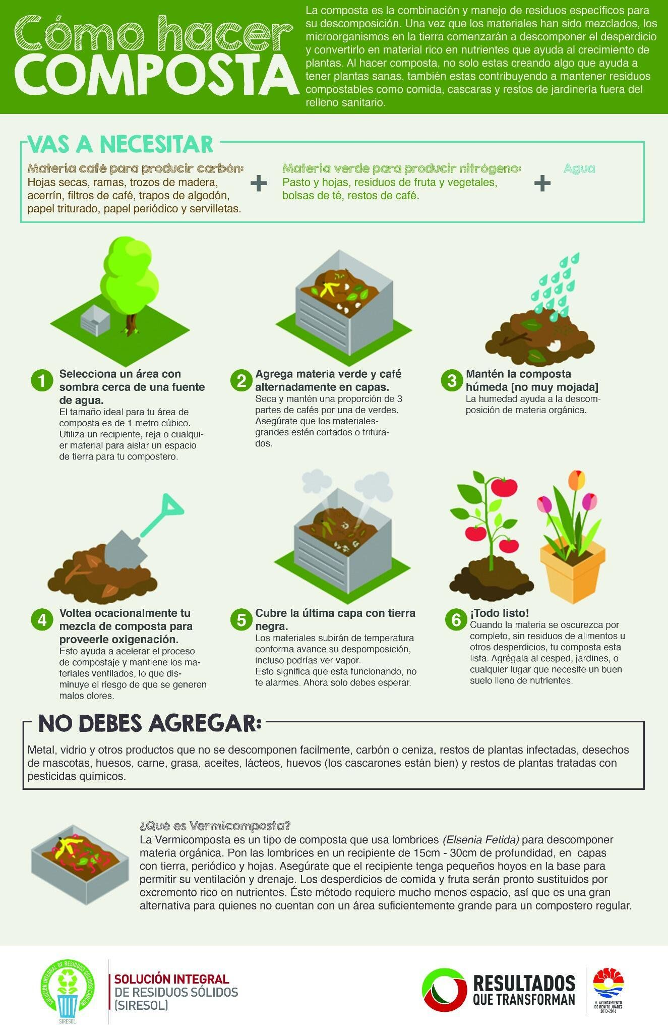 SIRESOL informa on Twitter Garden compost, Compost