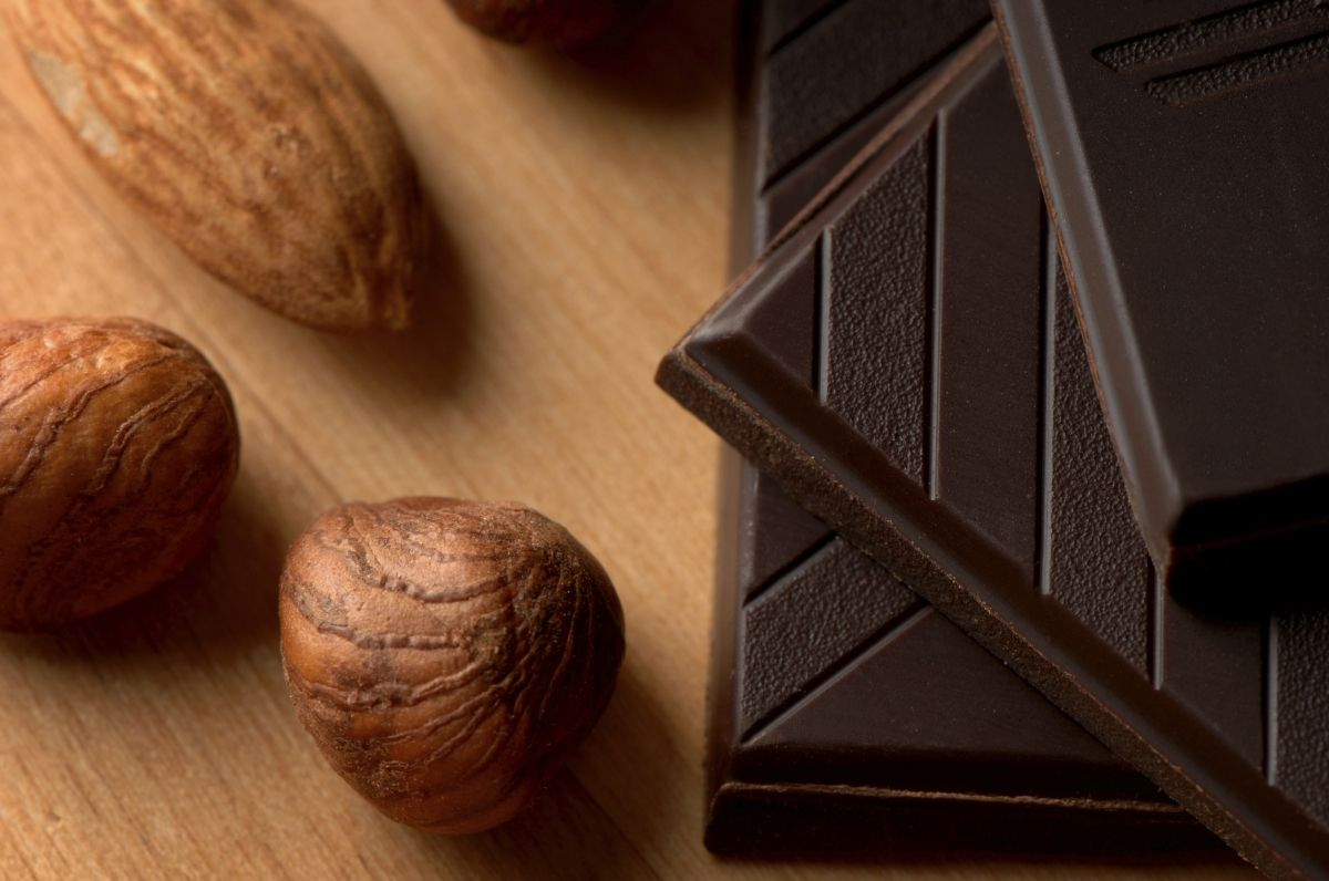 Category Insight Chocolate Confectionery Confectionery