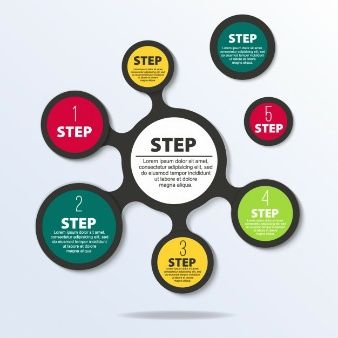 infographic step template design pinterest infographic
