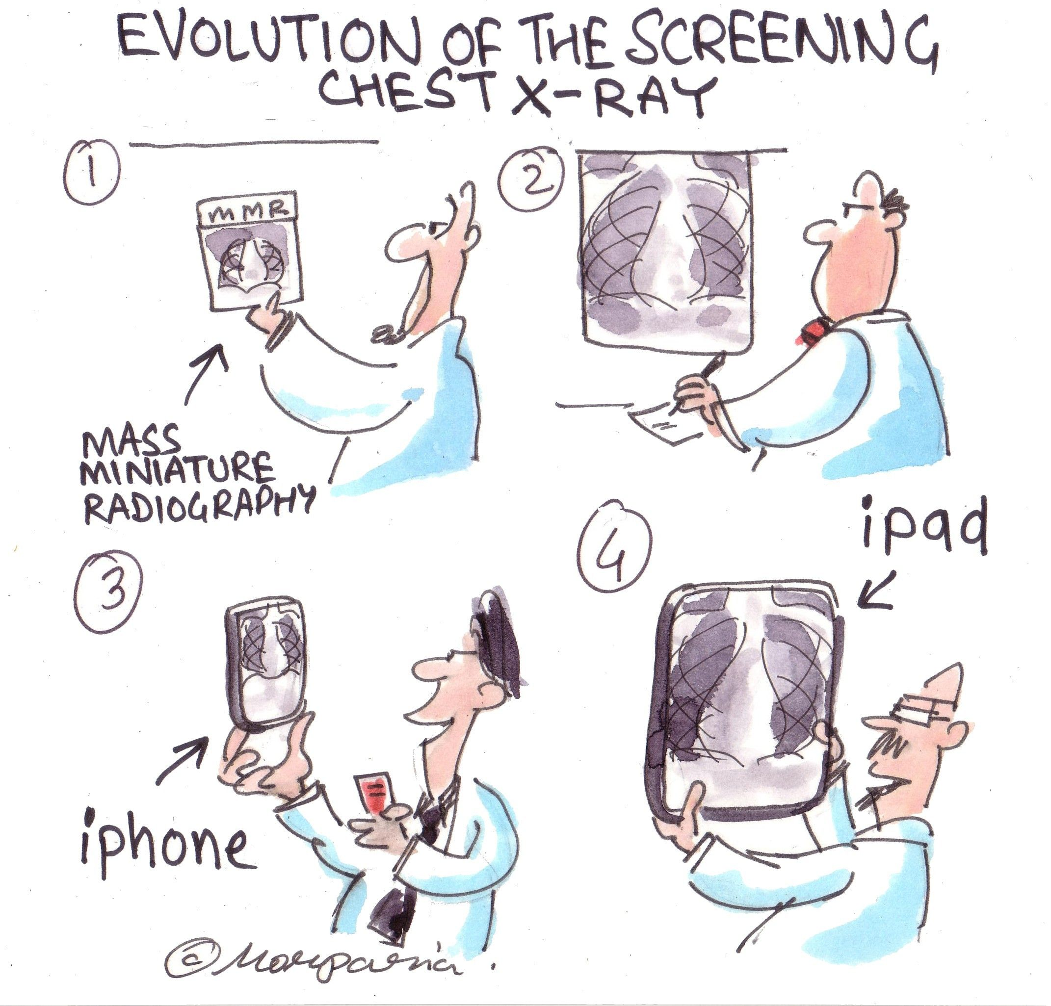 Radiography Humor