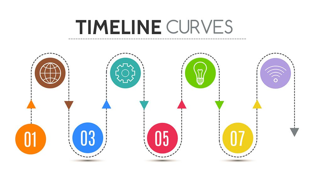 colorful curved line waves timeline prezi presentation template templates infographic