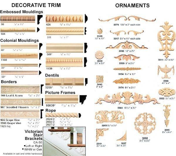 Awesome Decorative Wood Accents For Furniture Decorative Wood Trim PDF  Plans Wood Bin Plansbestwoodplan. Decorative