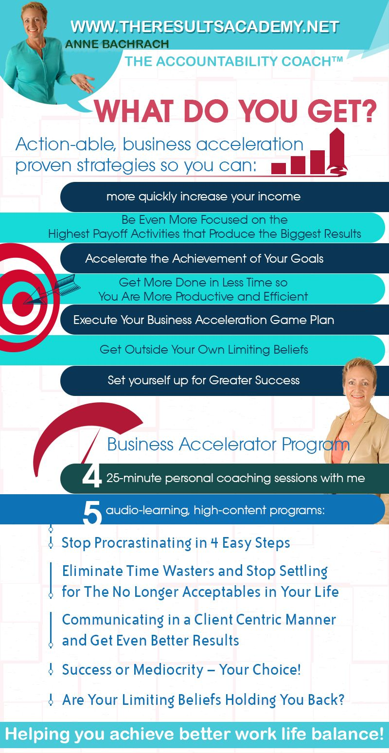 Business Accelerator Package 1 to help you accelerate your results.   http://theresultsacademy.net/program-1/
