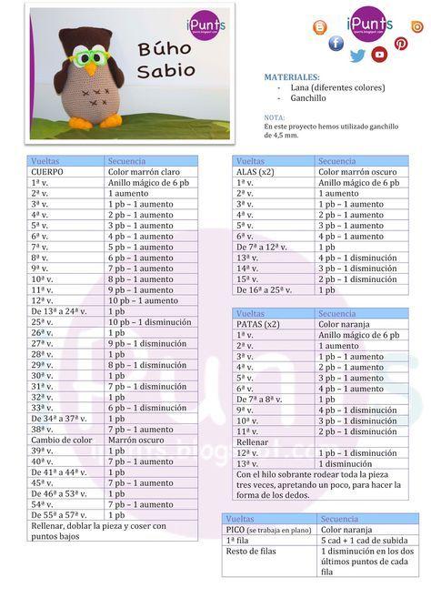 amigurumi facil patron ipunts crochet ganchillo tutorial | amigurimi ...