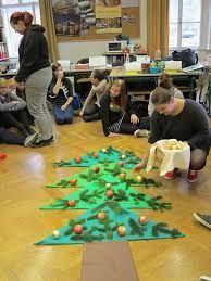 Kindergarten Weihnachten.Bildergebnis Für Kett Methode Kindergarten Legebilder