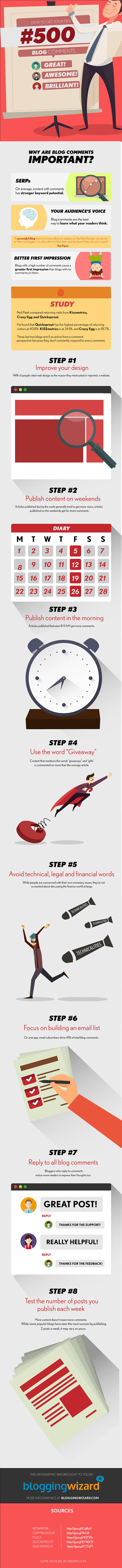 How To Get Your First 500 Blog Comments Infographic Small