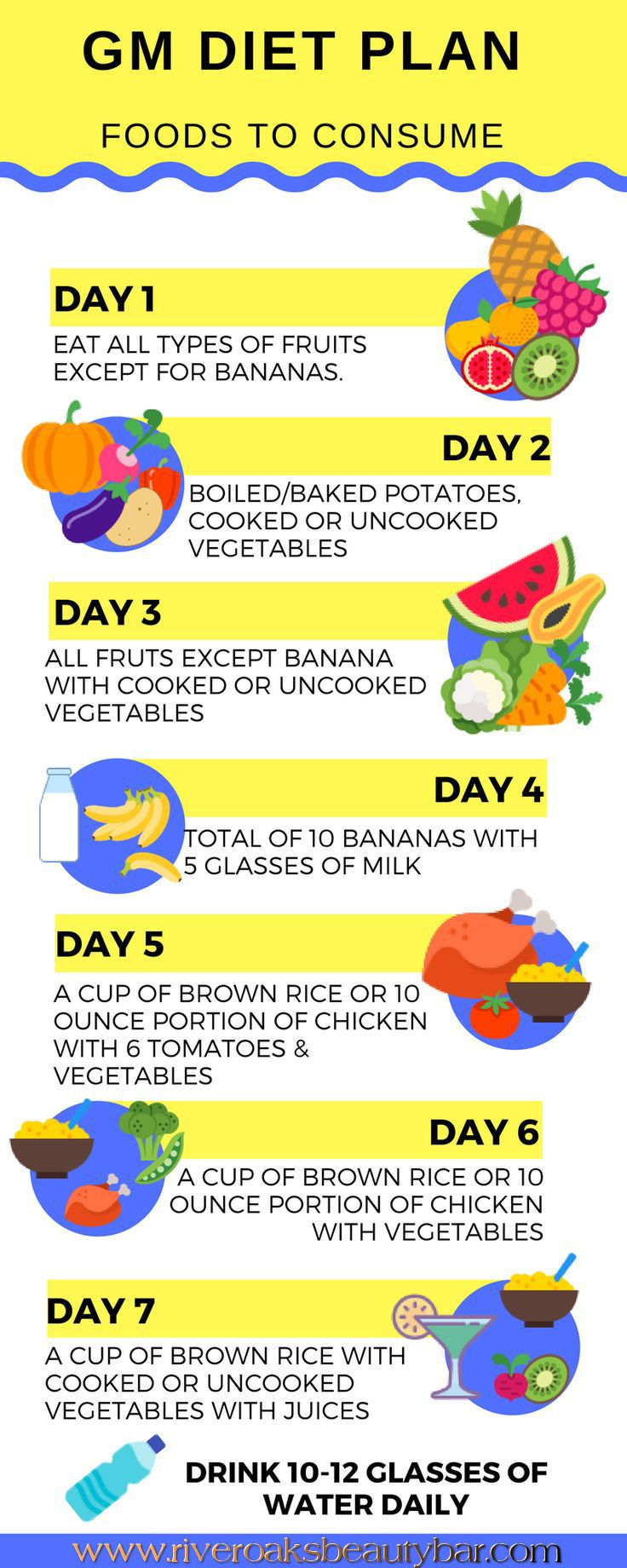 GM diet: Fast weight loss in just 7 days - Fitzabout