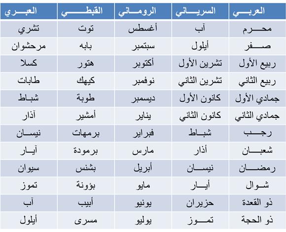 ما هي أصول أسماء الشهور الميلادية Ra2ed Words Word Search Puzzle Calendar