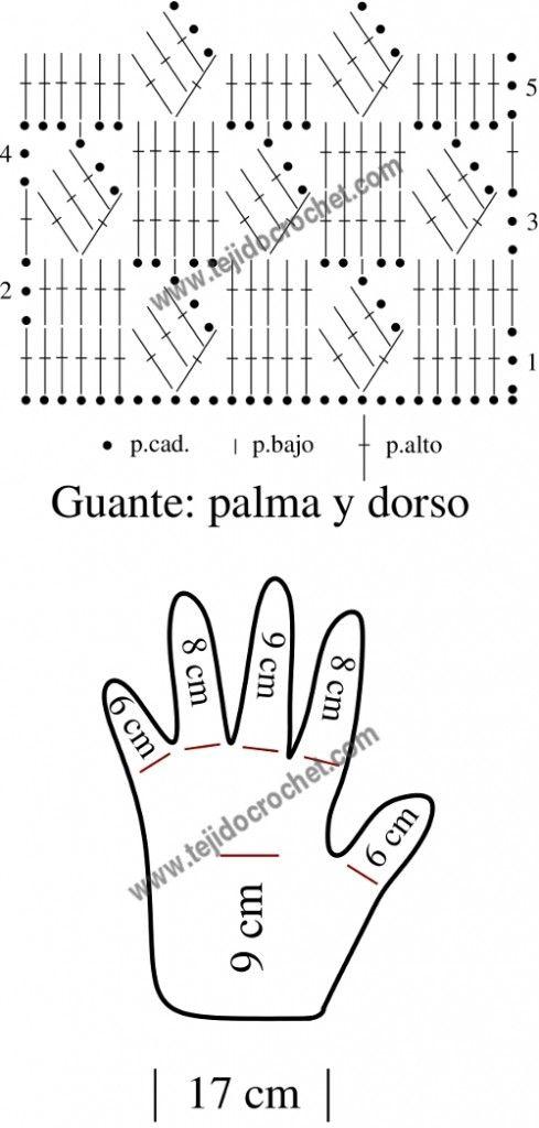 Patrón de los guantes a crochet | Ganchillo | Pinterest | Croché ...