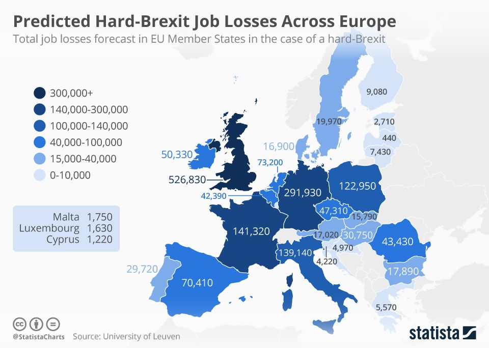 Predicted Hard Brexit Job Losses Across Europe Infografik