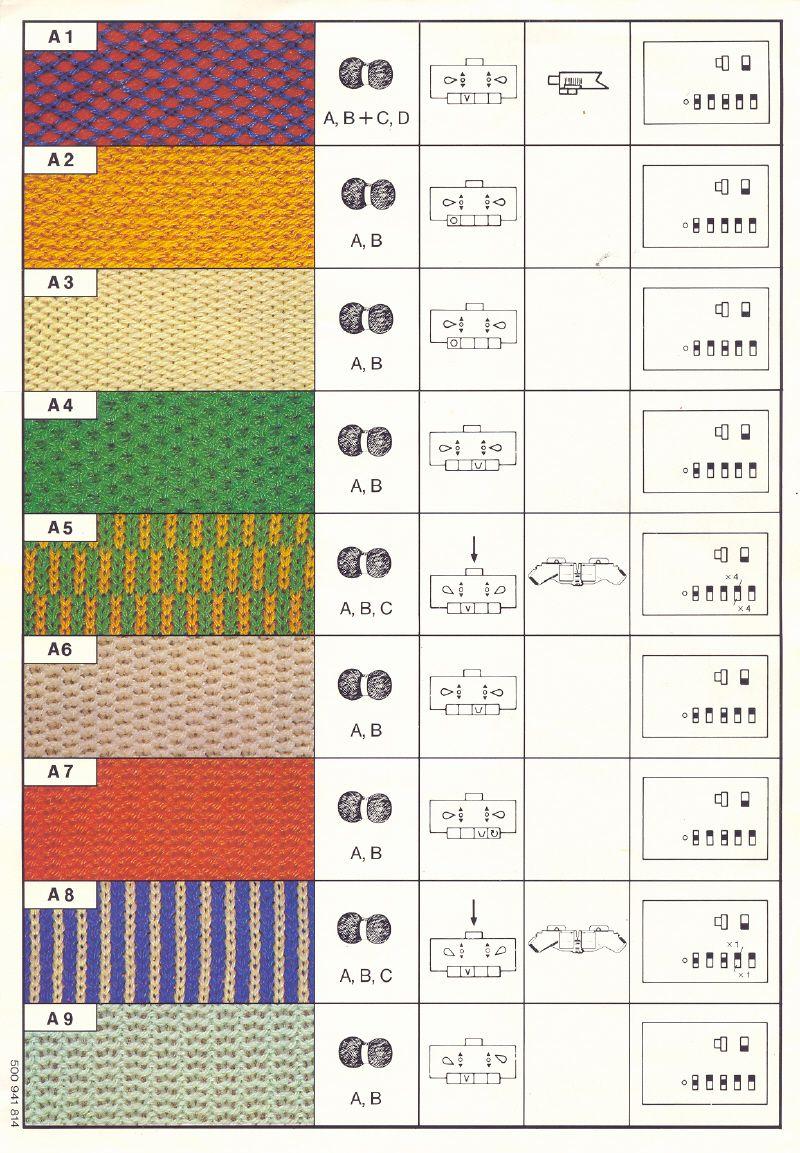 Free Instruction Manuals   Pinterest   Para dummies, Tricotar y Tejido