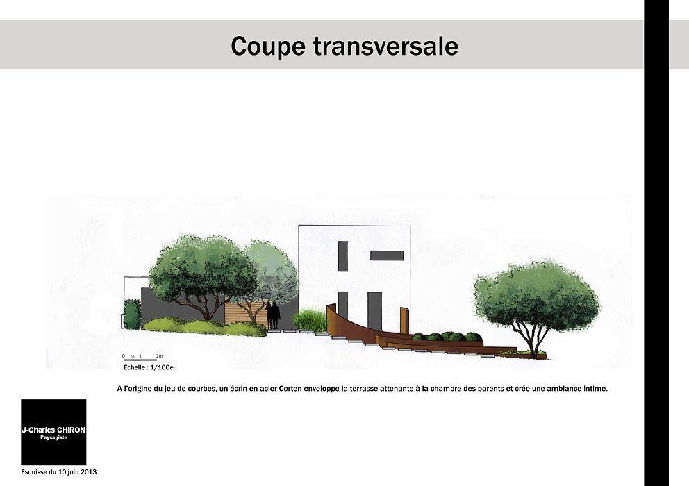 Pente Fruitier Courbe Terrasse Bois Acacia Soutenement Corten