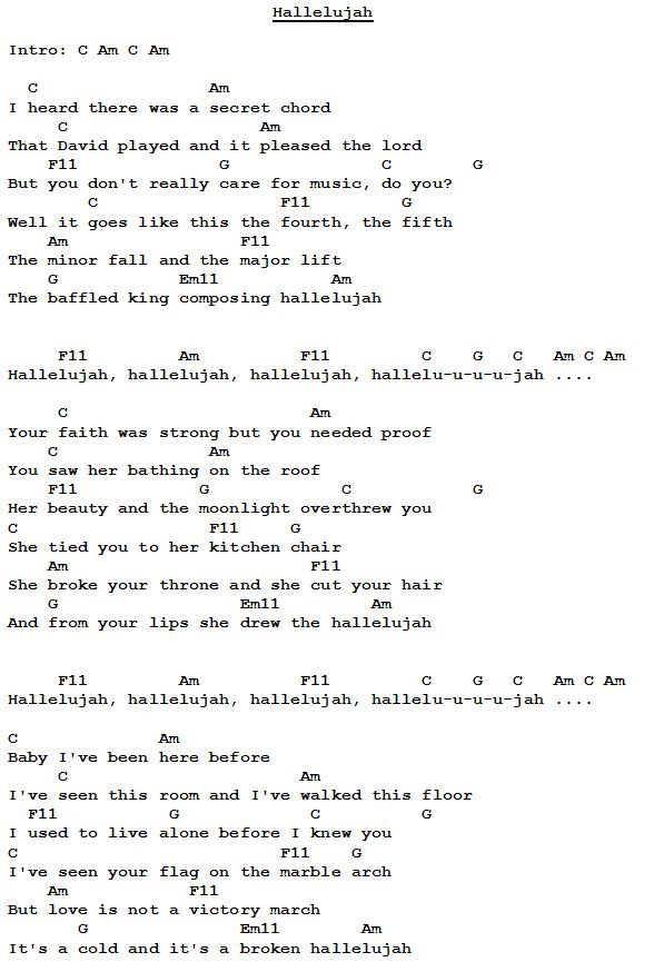 Nice Hallelujah Acoustic Chords Festooning - Beginner Guitar Piano ...