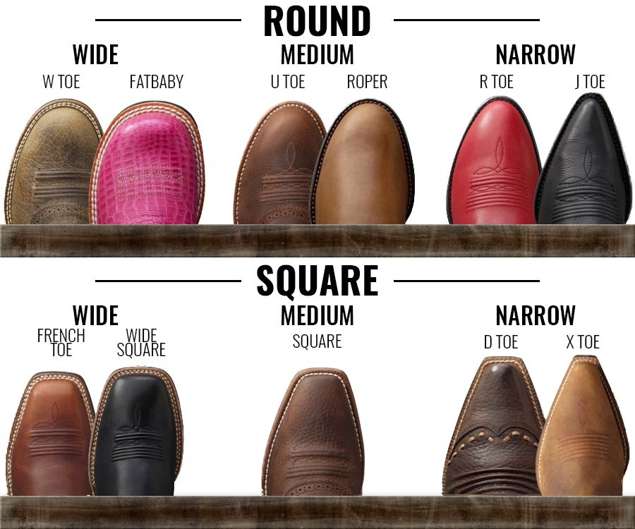 f95e1aa57b0 Western boot style guide for toe shape.