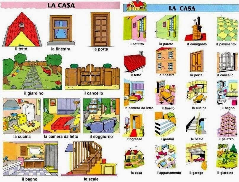 Pin su italiano l2 for Divano in spagnolo