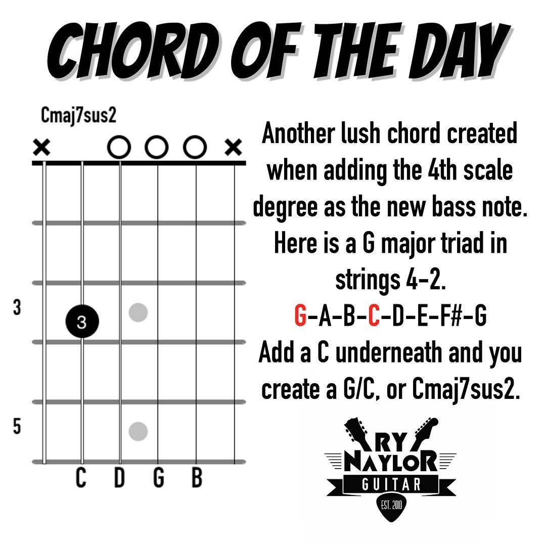 Chord Of The Day Number 26 And Reapplying The Trick We Learnt