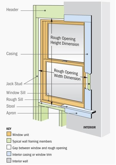 finishing a window sill trim interior ideas