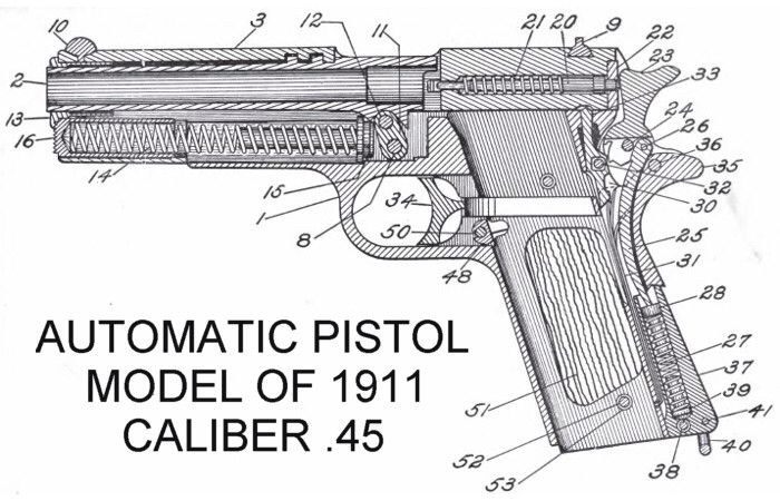 1911 schematic | Schematics | Pinterest | M1911 pistol, Weapons and