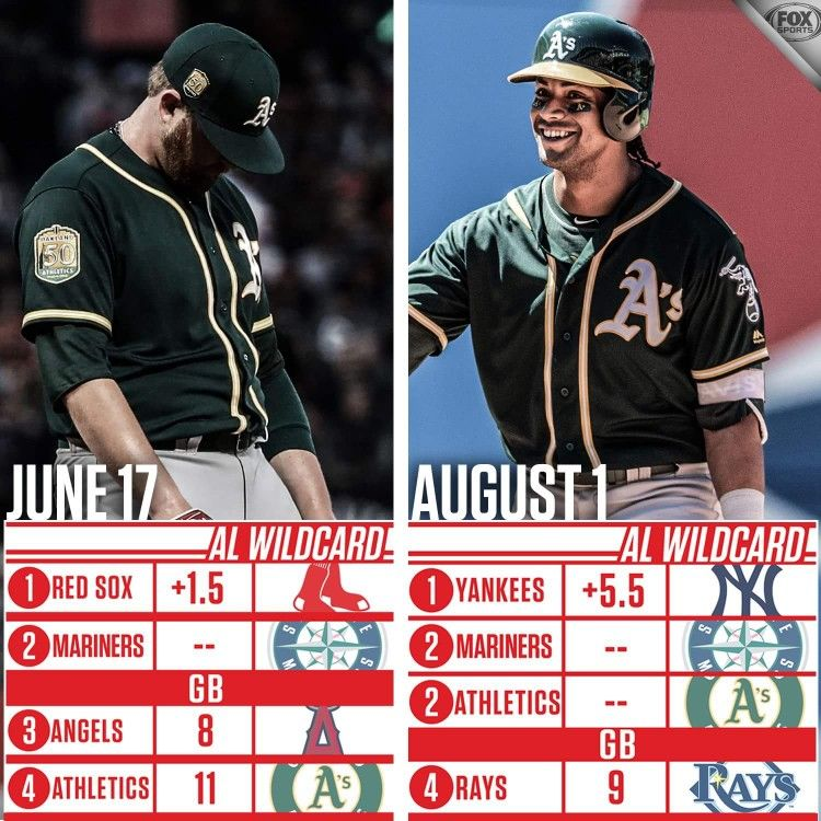 Pin by Billy Johnson on Oakland A's Athlete, Red sox