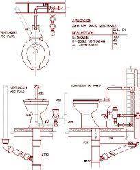 Resultado de imagen para instalaciones sanitarias for Artefactos para bano