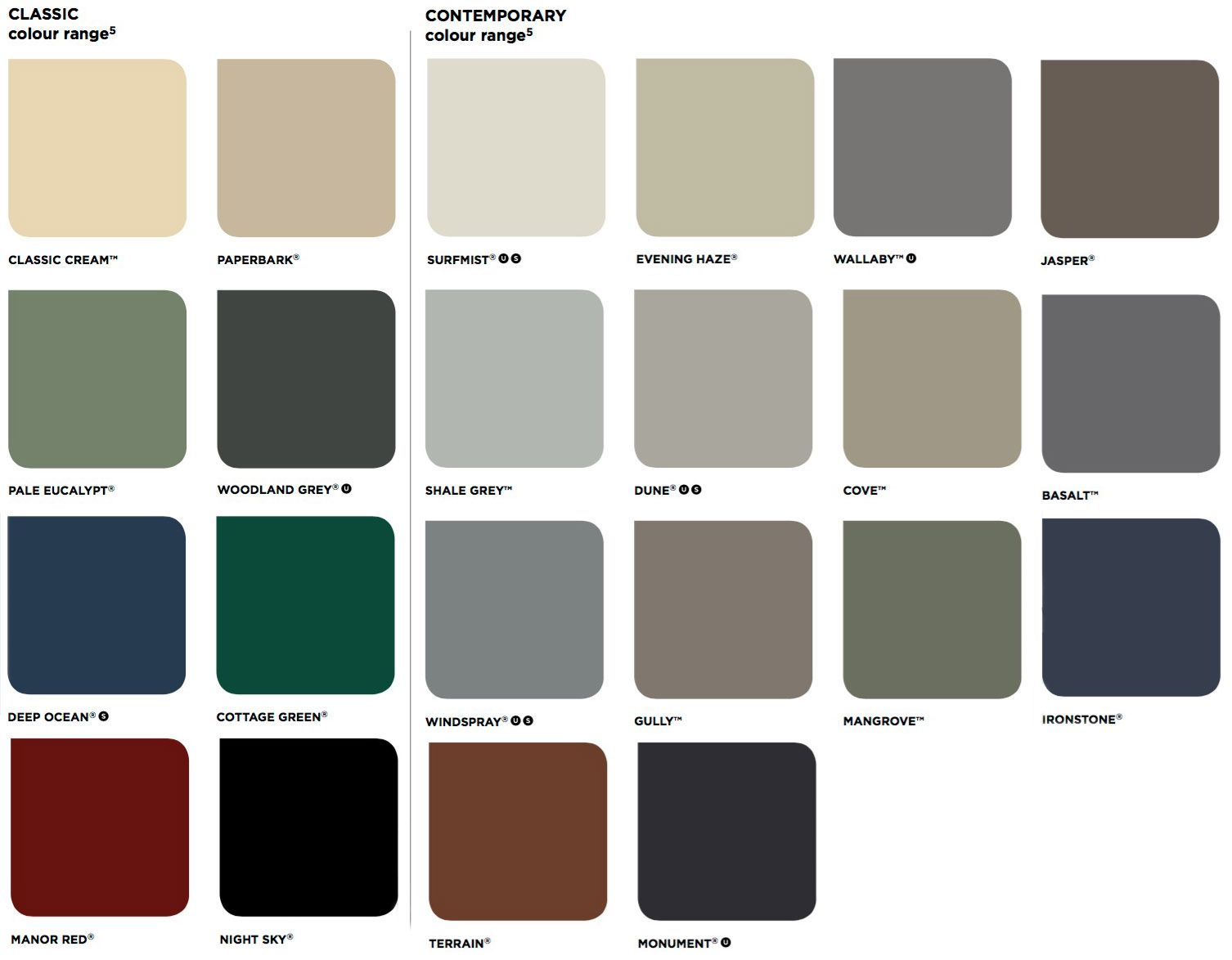 Best Image Result For Colorbond Colours Pool Colors Pool 640 x 480