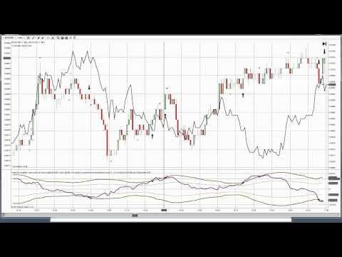 Trade Volume Index Indicator Mt4