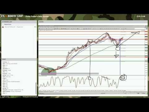 Traders Way Mt4 Download