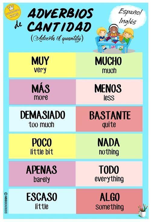 Aprender español - Learn Spanish