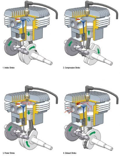 how internal combustion engines work