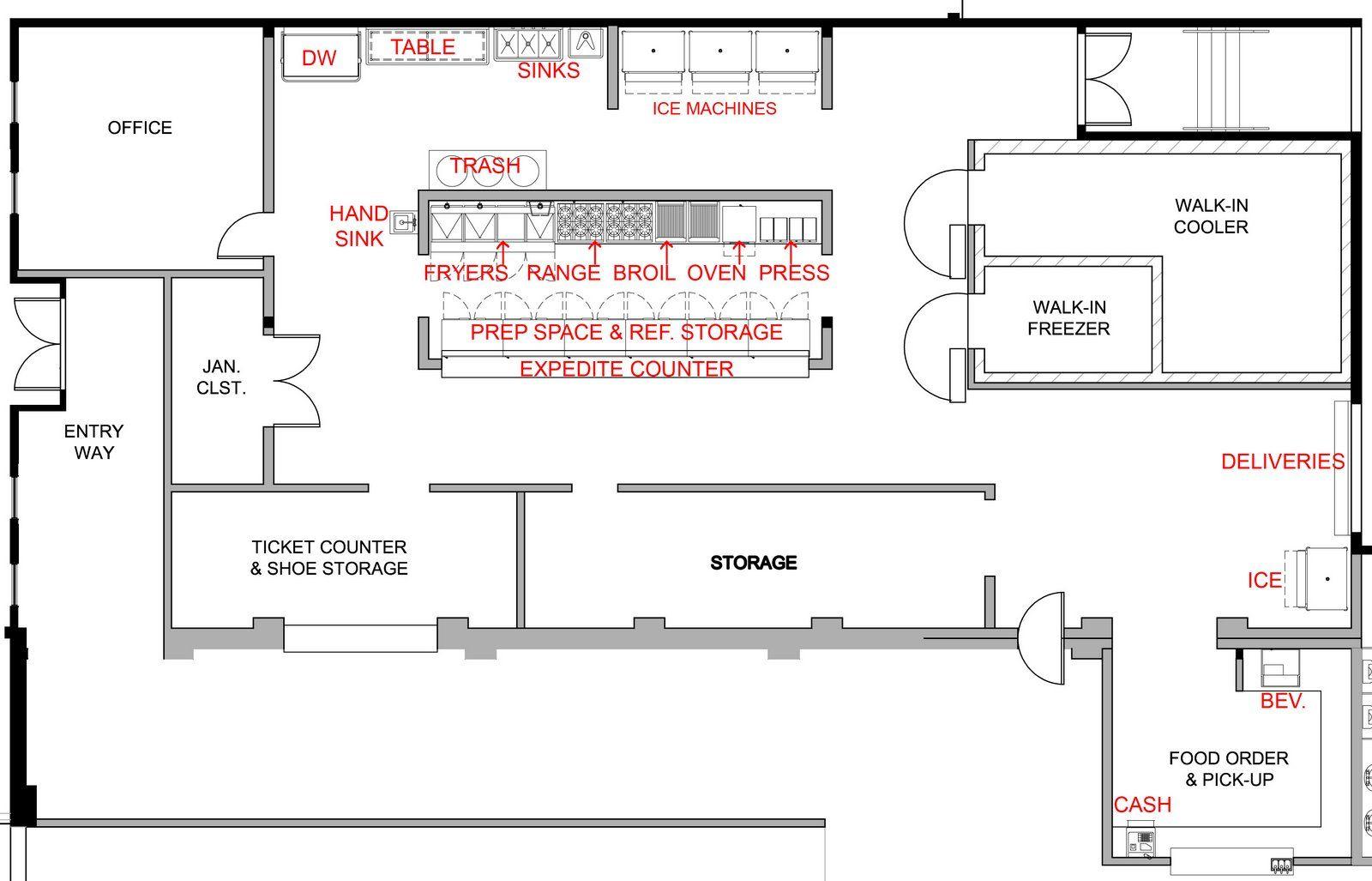 rachel a. sentilles: kitchen layout. | Cerveza brewpub kitchen ...