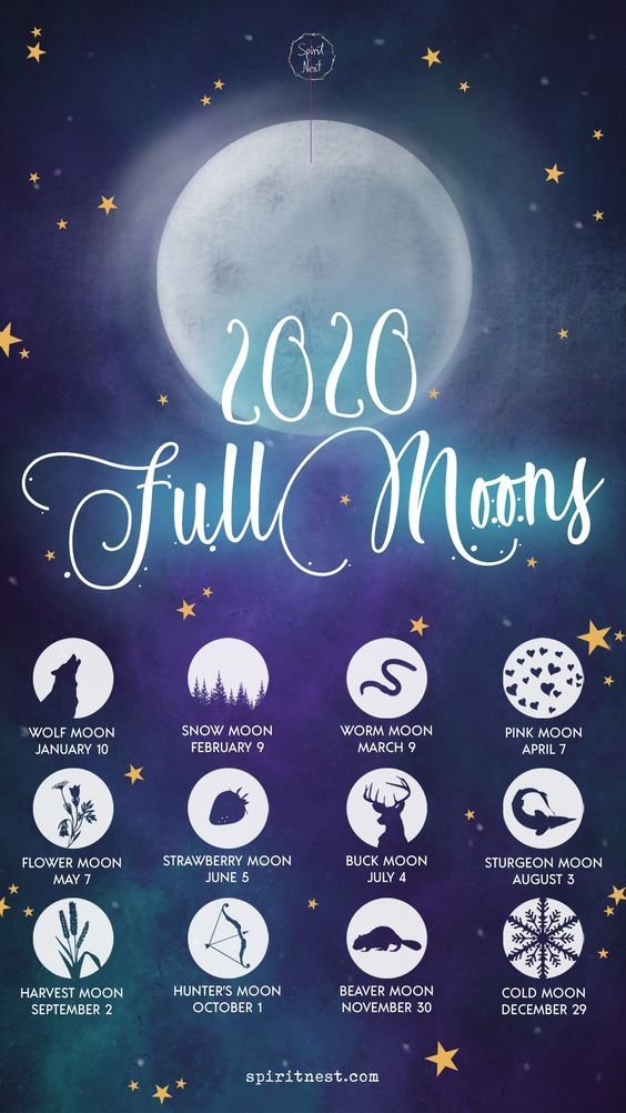 Witchcraft101: 2020 Full moons calendar