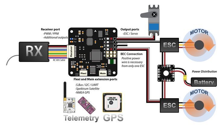complete wiring diagram for openpilot revo flight controller rh pinterest com openpilot cc3d wiring diagram