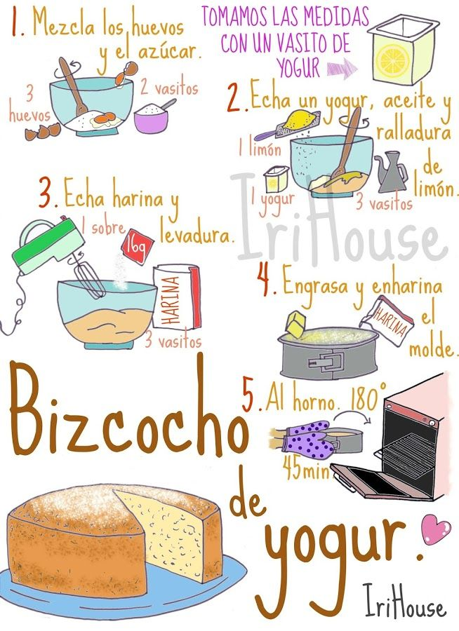 feeff9af0c7d2df59cc1f0760cc1b3ff - Recetas Bizcochos De Yogur