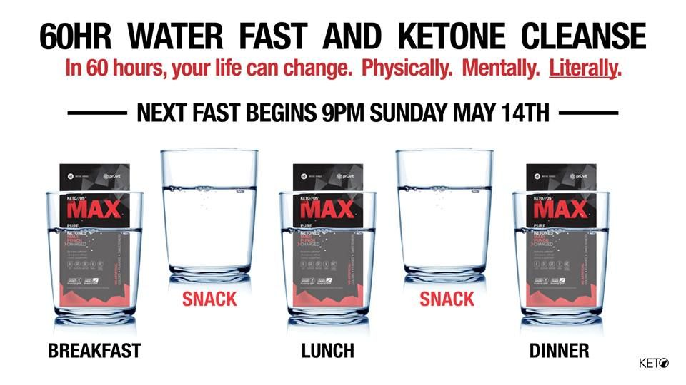 ketogenic diet after water fasting