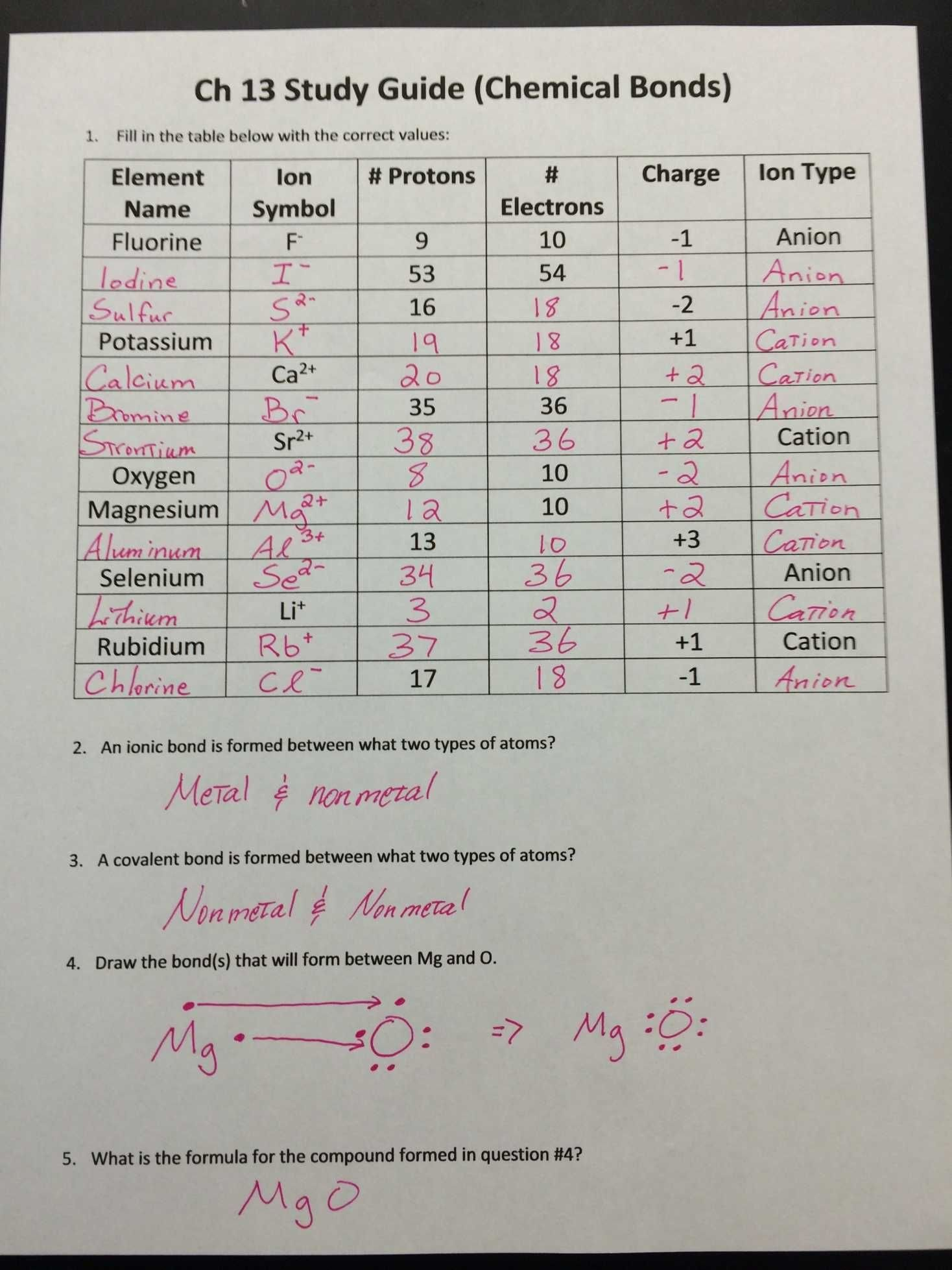 Valence Electrons And Ions Worksheet In 2020 Chemical Bond Covalent Bonding Worksheet Covalent Bonding