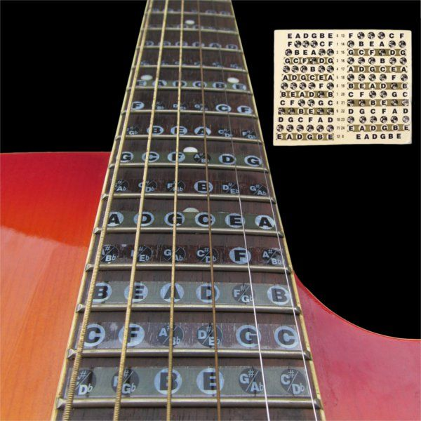 New 1pc Fingerboard Frets Decals For Beginner Practice Ukulele Fretboard Note Map Sticker Sports & Entertainment