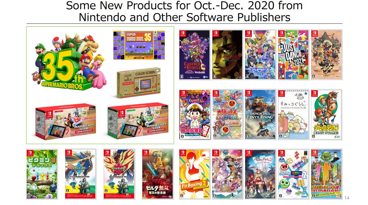 Switch Game Sales Hit 456 Million Will Dethrone Nes Game Boy In 2021 Game Sales Gameboy Nes