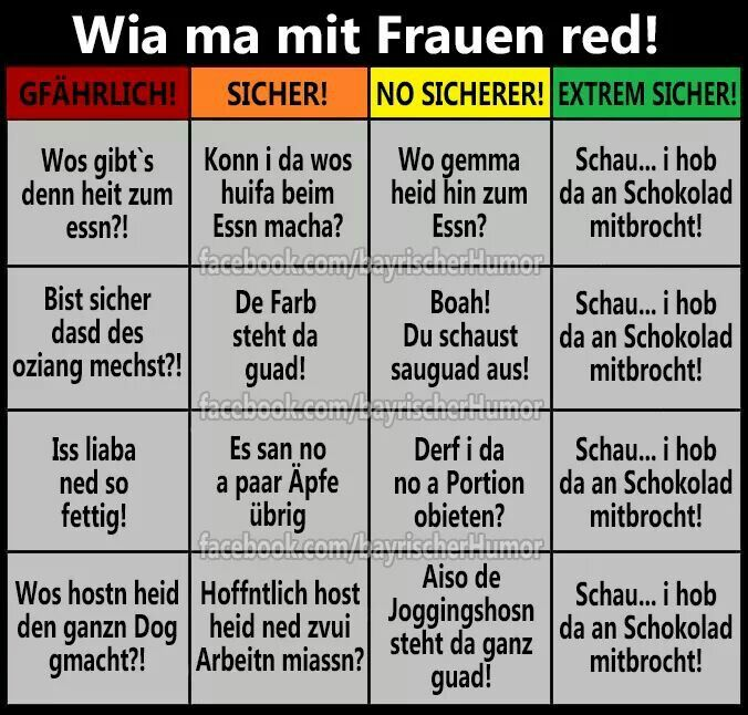 Ja Die Bayern Haben Eine Liebenswürdige Sprache Bayrische