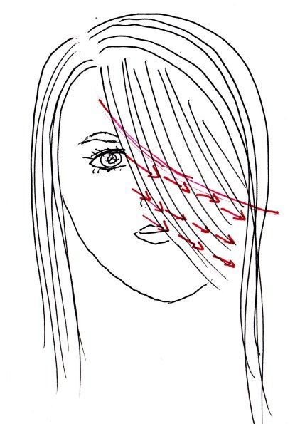 how to cut your own bangs hair