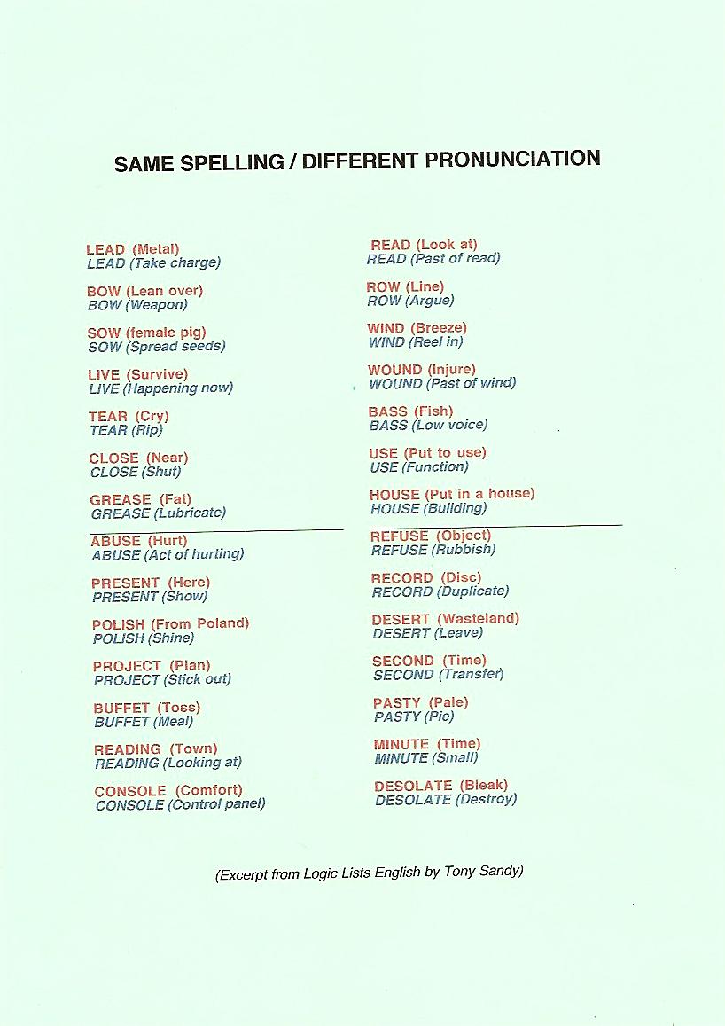 English Pronunciation   Same Spelling, Different Pronunciation