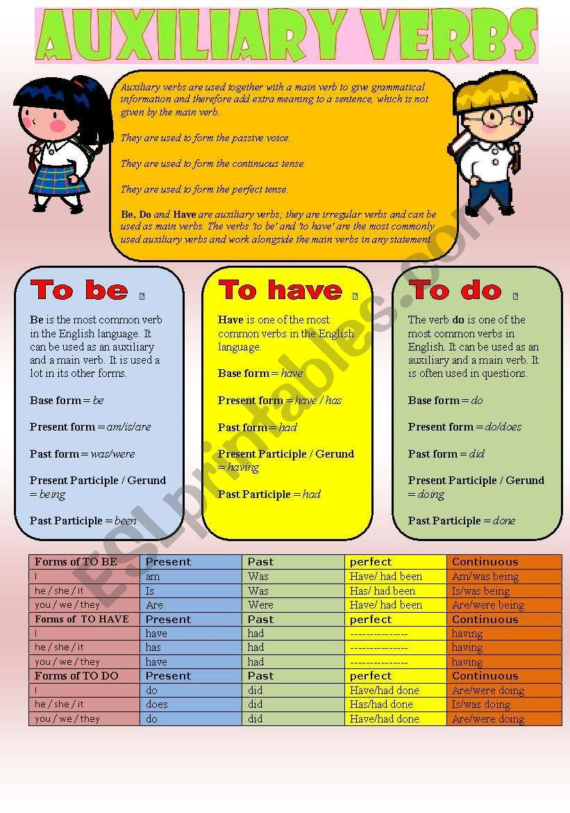 Auxiliary Verbs To Be To Have To Do Esl Worksheet By Serennablack Verb Verb To Have Auxiliary [ 1169 x 821 Pixel ]